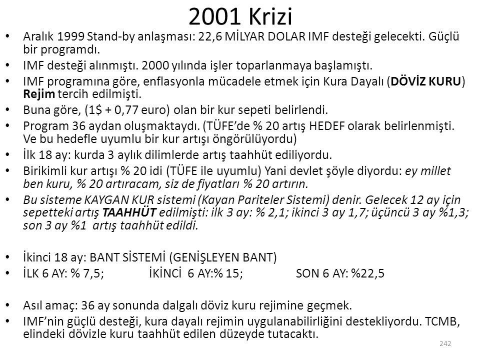 2001 Krizi Aralık 1999 Stand-by anlaşması: 22,6 MİLYAR DOLAR IMF desteği gelecekti. Güçlü bir programdı. IMF desteği alınmıştı. 2000 yılında işler top