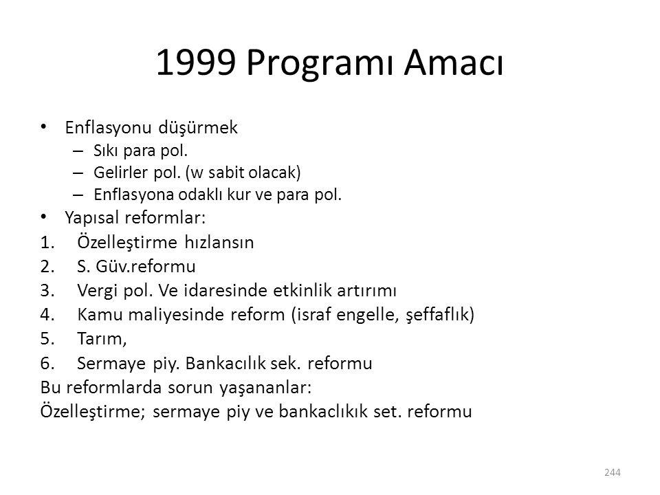 1999 Programı Amacı Enflasyonu düşürmek – Sıkı para pol. – Gelirler pol. (w sabit olacak) – Enflasyona odaklı kur ve para pol. Yapısal reformlar: 1.Öz
