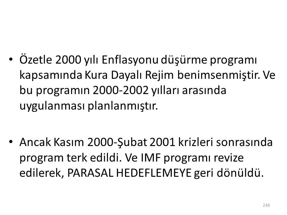 Özetle 2000 yılı Enflasyonu düşürme programı kapsamında Kura Dayalı Rejim benimsenmiştir. Ve bu programın 2000-2002 yılları arasında uygulanması planl