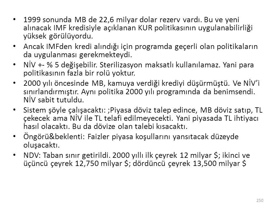 1999 sonunda MB de 22,6 milyar dolar rezerv vardı. Bu ve yeni alınacak IMF kredisiyle açıklanan KUR politikasının uygulanabilirliği yüksek görülüyordu