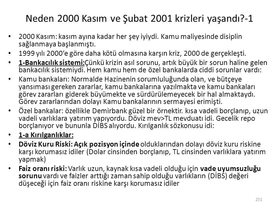 Neden 2000 Kasım ve Şubat 2001 krizleri yaşandı?-1 2000 Kasım: kasım ayına kadar her şey iyiydi. Kamu maliyesinde disiplin sağlanmaya başlanmıştı. 199
