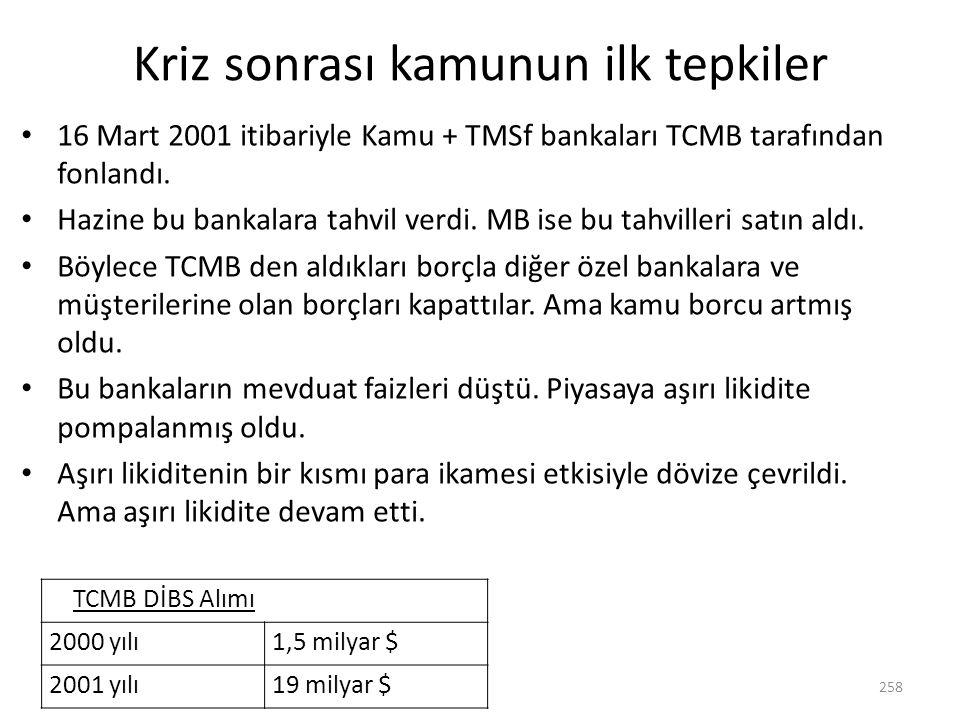 Kriz sonrası kamunun ilk tepkiler 16 Mart 2001 itibariyle Kamu + TMSf bankaları TCMB tarafından fonlandı. Hazine bu bankalara tahvil verdi. MB ise bu