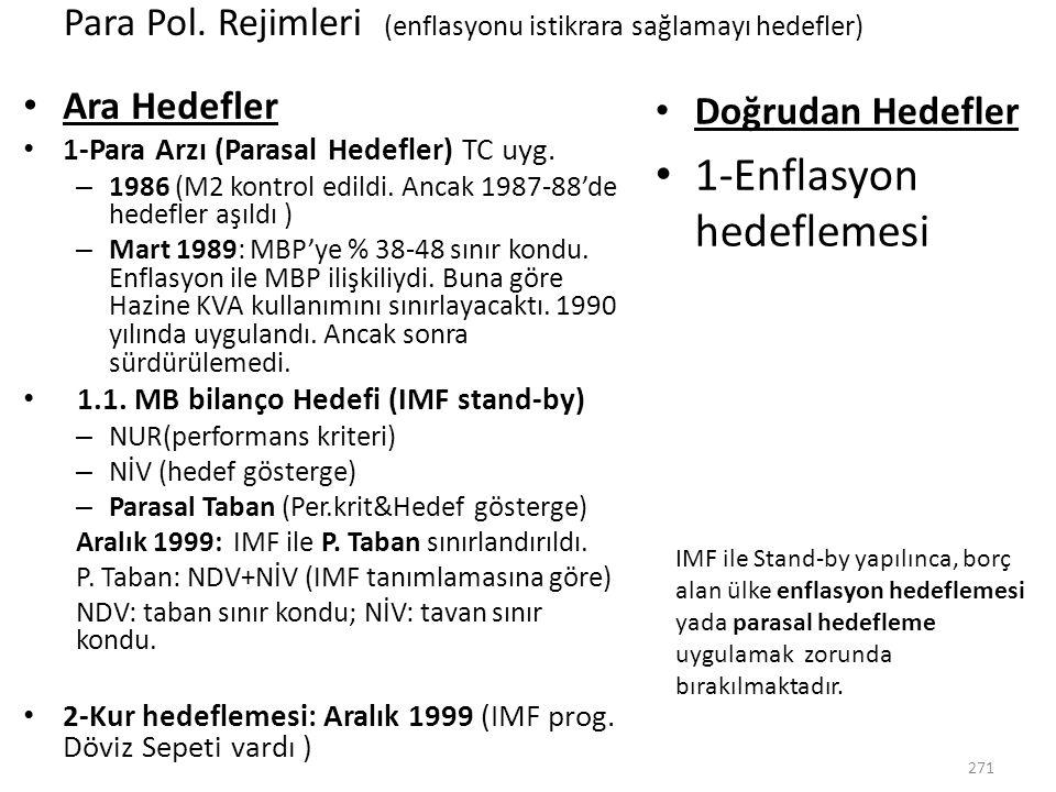 Para Pol. Rejimleri (enflasyonu istikrara sağlamayı hedefler) Ara Hedefler 1-Para Arzı (Parasal Hedefler) TC uyg. – 1986 (M2 kontrol edildi. Ancak 198