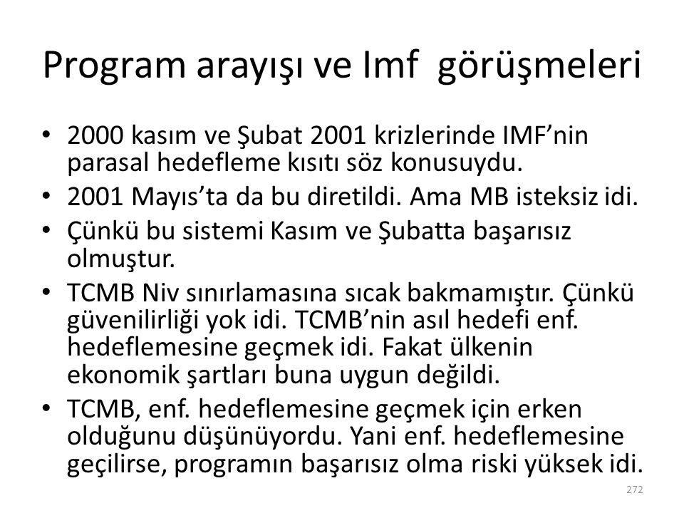 Program arayışı ve Imf görüşmeleri 2000 kasım ve Şubat 2001 krizlerinde IMF'nin parasal hedefleme kısıtı söz konusuydu. 2001 Mayıs'ta da bu diretildi.
