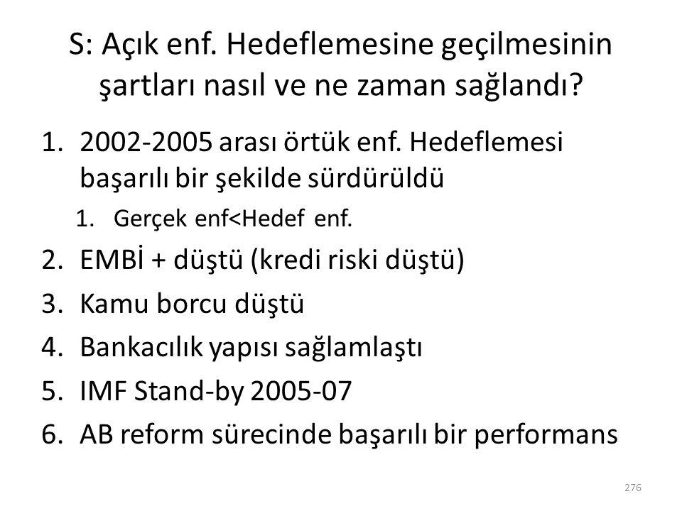 S: Açık enf. Hedeflemesine geçilmesinin şartları nasıl ve ne zaman sağlandı? 1.2002-2005 arası örtük enf. Hedeflemesi başarılı bir şekilde sürdürüldü