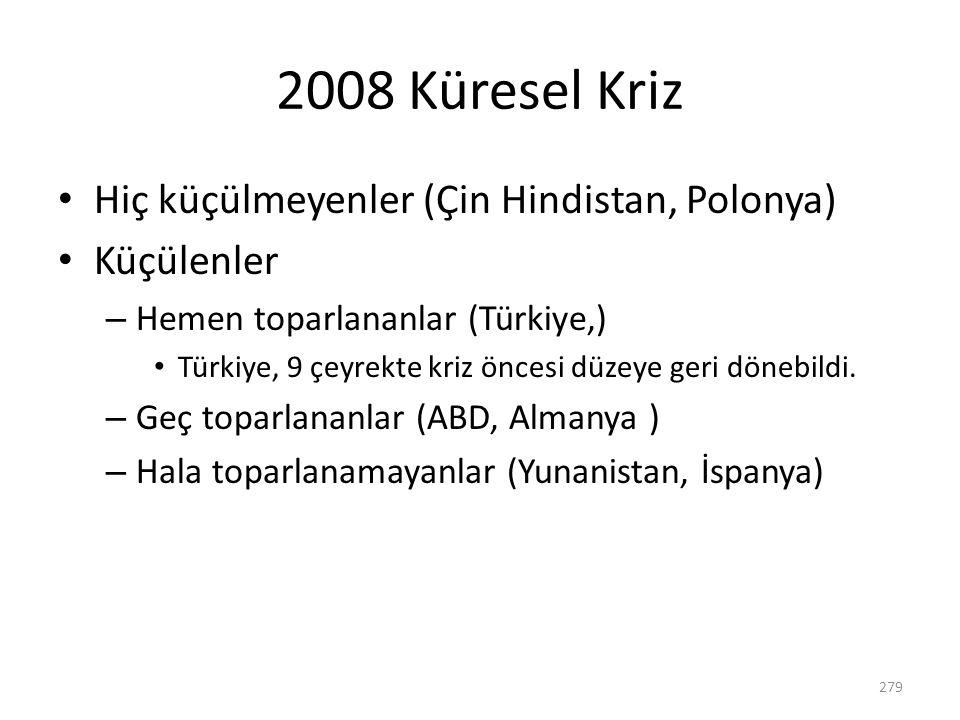 2008 Küresel Kriz Hiç küçülmeyenler (Çin Hindistan, Polonya) Küçülenler – Hemen toparlananlar (Türkiye,) Türkiye, 9 çeyrekte kriz öncesi düzeye geri d