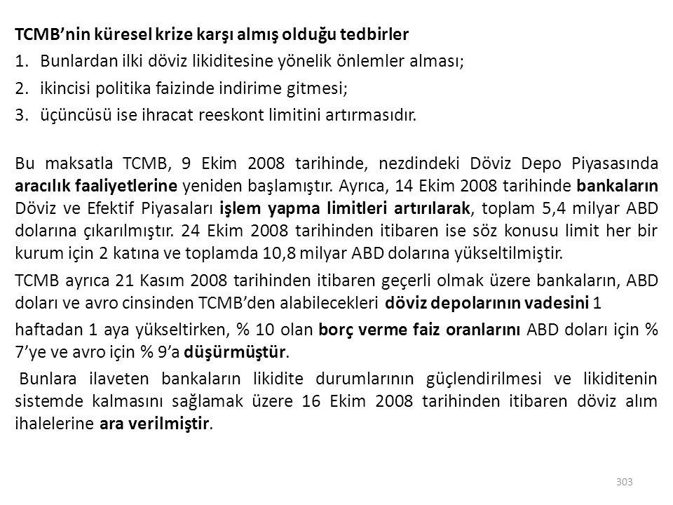 TCMB'nin küresel krize karşı almış olduğu tedbirler 1.Bunlardan ilki döviz likiditesine yönelik önlemler alması; 2.ikincisi politika faizinde indirime
