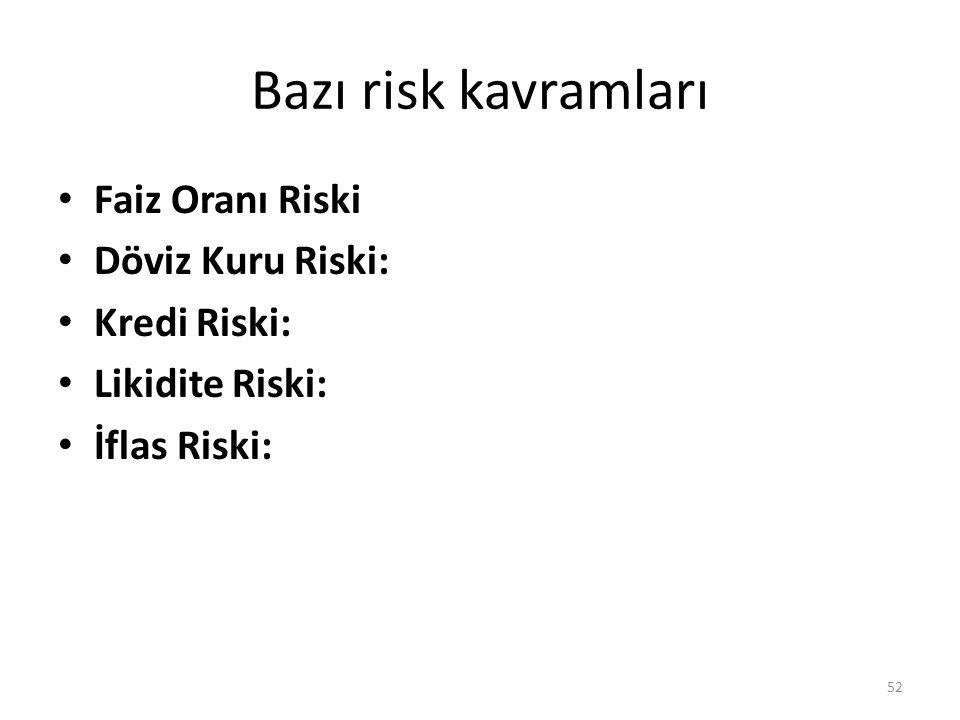 Bazı risk kavramları Faiz Oranı Riski Döviz Kuru Riski: Kredi Riski: Likidite Riski: İflas Riski: 52