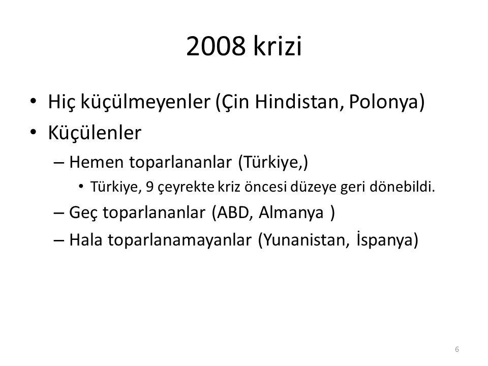 2008 krizi Hiç küçülmeyenler (Çin Hindistan, Polonya) Küçülenler – Hemen toparlananlar (Türkiye,) Türkiye, 9 çeyrekte kriz öncesi düzeye geri dönebild
