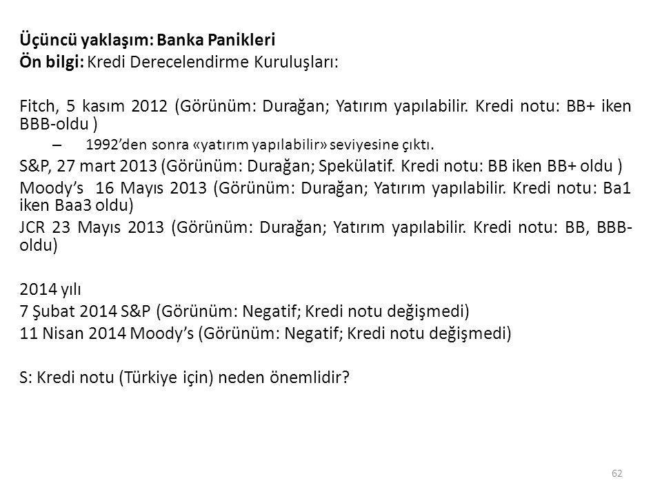 Üçüncü yaklaşım: Banka Panikleri Ön bilgi: Kredi Derecelendirme Kuruluşları: Fitch, 5 kasım 2012 (Görünüm: Durağan; Yatırım yapılabilir. Kredi notu: B