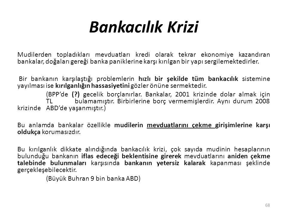 Bankacılık Krizi Mudilerden topladıkları mevduatları kredi olarak tekrar ekonomiye kazandıran bankalar, doğaları gereği banka paniklerine karşı kırılg