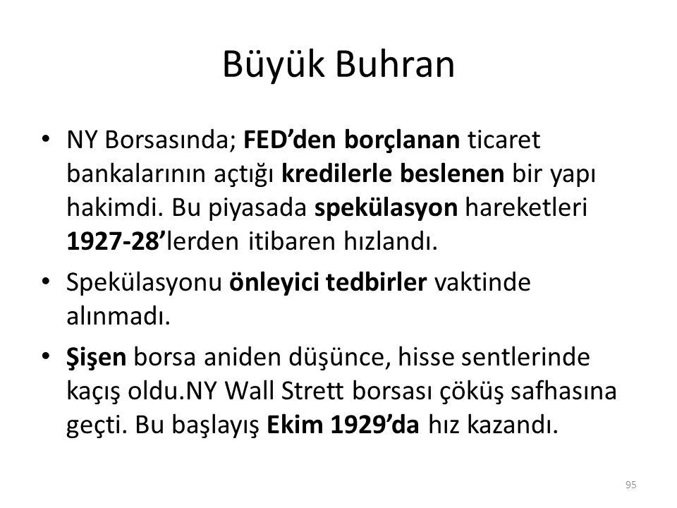Büyük Buhran NY Borsasında; FED'den borçlanan ticaret bankalarının açtığı kredilerle beslenen bir yapı hakimdi. Bu piyasada spekülasyon hareketleri 19