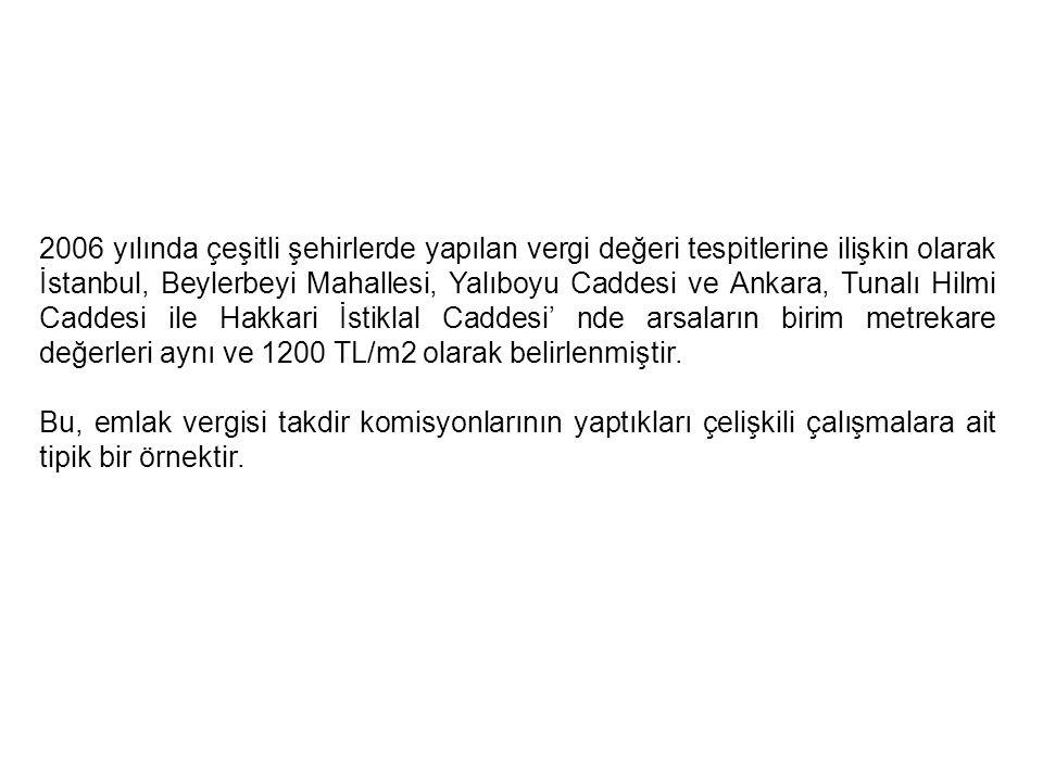 2006 yılında çeşitli şehirlerde yapılan vergi değeri tespitlerine ilişkin olarak İstanbul, Beylerbeyi Mahallesi, Yalıboyu Caddesi ve Ankara, Tunalı Hi