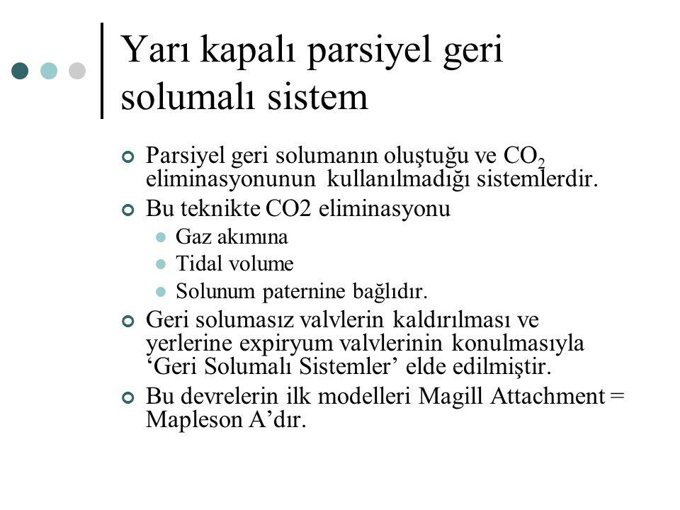 Yarı kapalı parsiyel geri solumalı sistem Parsiyel geri solumanın oluştuğu ve CO 2 eliminasyonunun kullanılmadığı sistemlerdir. Bu teknikte CO2 elimin