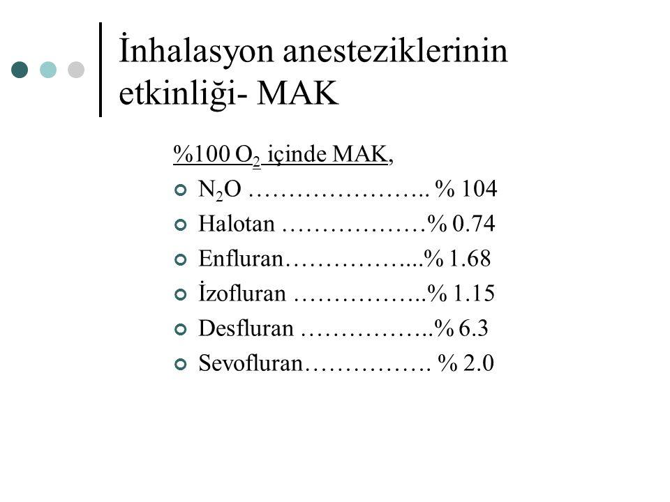 İnhalasyon anesteziklerinin etkinliği- MAK %100 O 2 içinde MAK, N 2 O ………………….. % 104 Halotan ………………% 0.74 Enfluran……………...% 1.68 İzofluran ……………..% 1