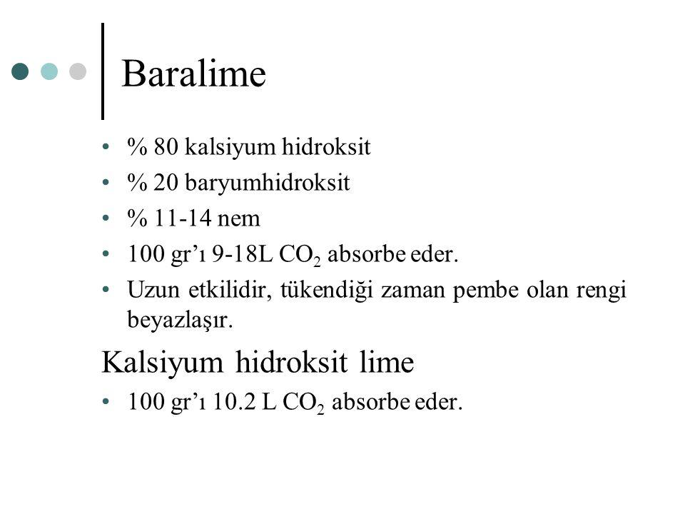 Baralime % 80 kalsiyum hidroksit % 20 baryumhidroksit % 11-14 nem 100 gr'ı 9-18L CO 2 absorbe eder. Uzun etkilidir, tükendiği zaman pembe olan rengi b