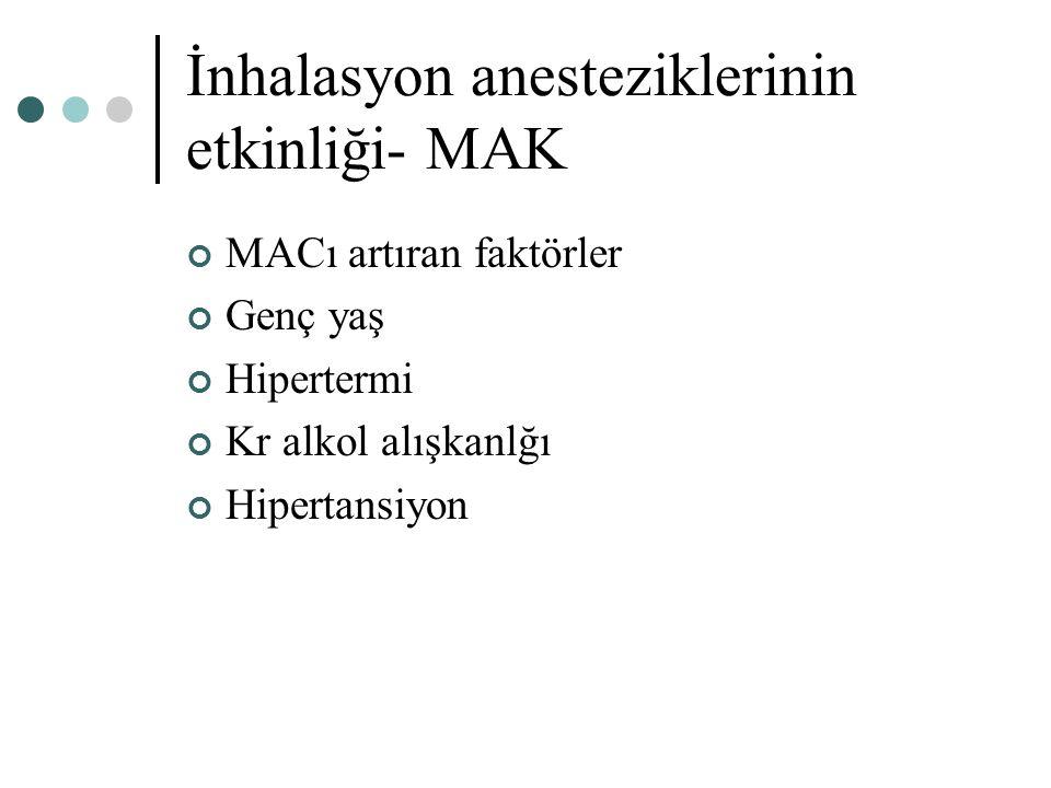 İnhalasyon anesteziklerinin etkinliği- MAK MACı artıran faktörler Genç yaş Hipertermi Kr alkol alışkanlğı Hipertansiyon