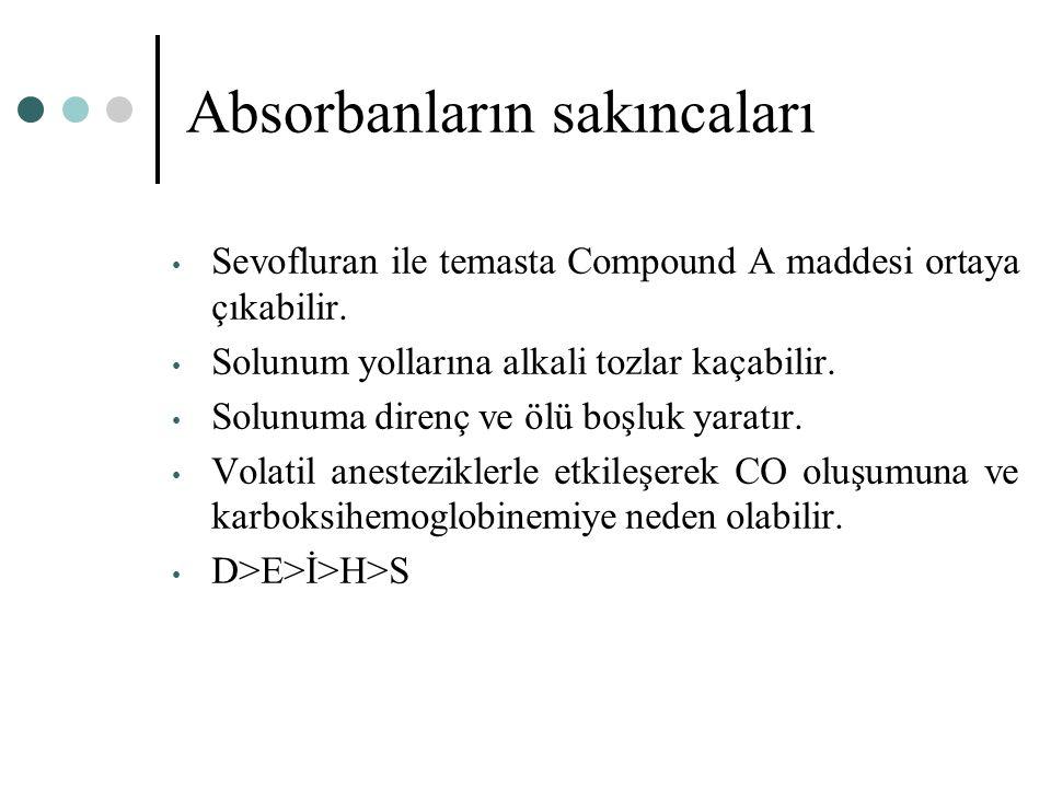 Absorbanların sakıncaları Sevofluran ile temasta Compound A maddesi ortaya çıkabilir. Solunum yollarına alkali tozlar kaçabilir. Solunuma direnç ve öl
