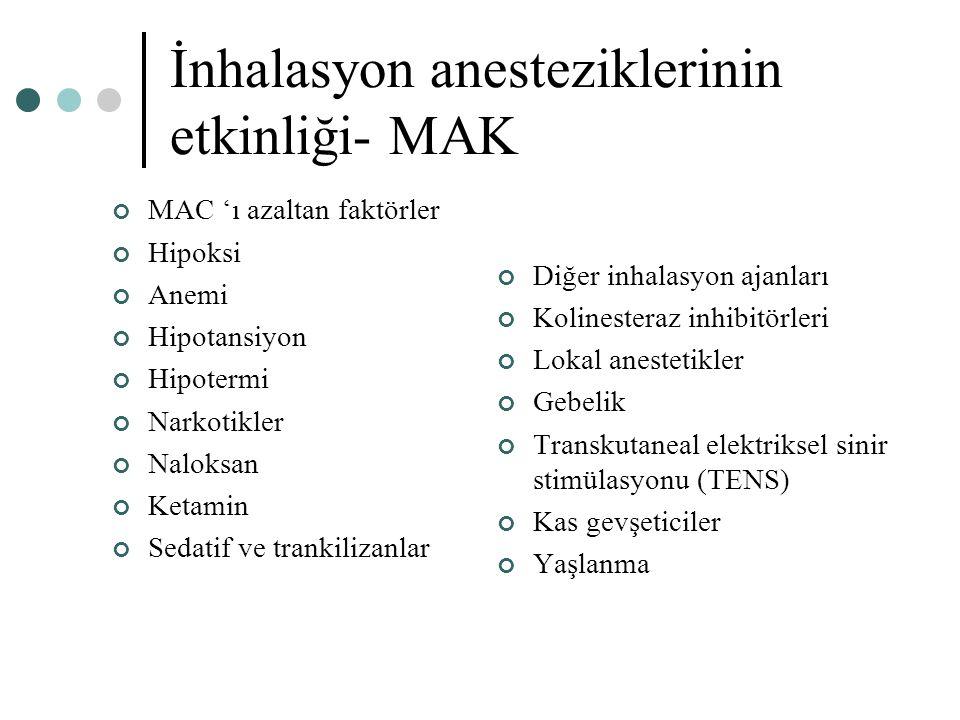 İnhalasyon anesteziklerinin etkinliği- MAK MAC 'ı azaltan faktörler Hipoksi Anemi Hipotansiyon Hipotermi Narkotikler Naloksan Ketamin Sedatif ve trank
