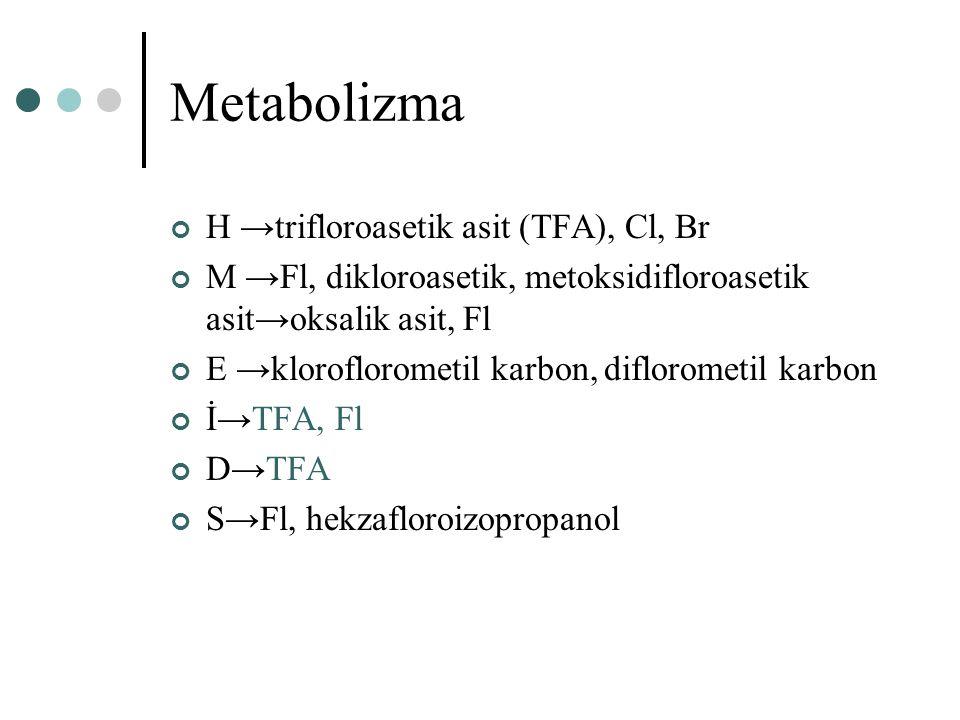 Metabolizma H →trifloroasetik asit (TFA), Cl, Br M →Fl, dikloroasetik, metoksidifloroasetik asit→oksalik asit, Fl E →kloroflorometil karbon, diflorome