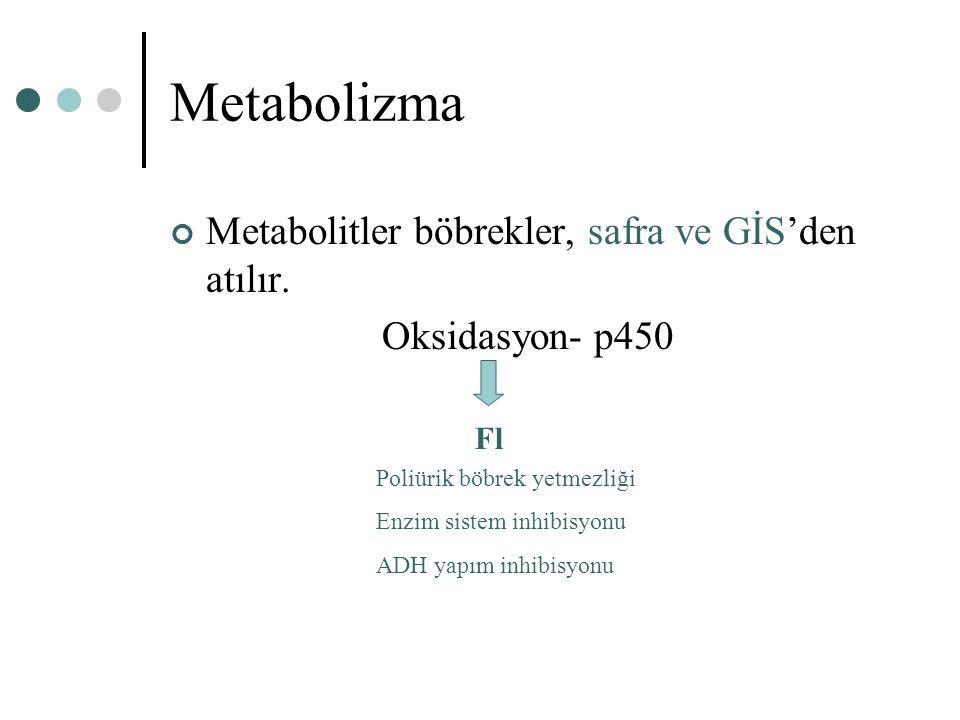 Metabolizma Metabolitler böbrekler, safra ve GİS'den atılır. Oksidasyon- p450 Fl Poliürik böbrek yetmezliği Enzim sistem inhibisyonu ADH yapım inhibis