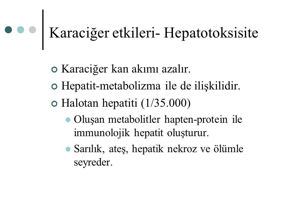 Karaciğer etkileri- Hepatotoksisite Karaciğer kan akımı azalır. Hepatit-metabolizma ile de ilişkilidir. Halotan hepatiti (1/35.000) Oluşan metabolitle