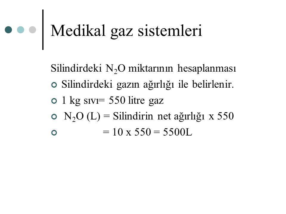 Medikal gaz sistemleri Silindirdeki N 2 O miktarının hesaplanması Silindirdeki gazın ağırlığı ile belirlenir. 1 kg sıvı= 550 litre gaz N 2 O (L) = Sil
