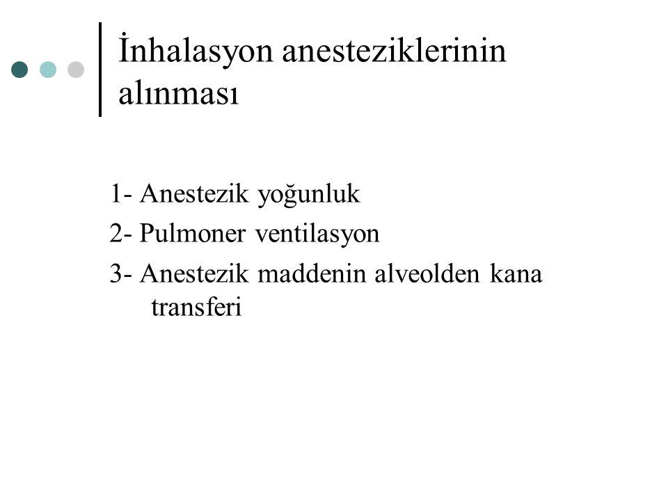 İnhalasyon anesteziklerinin alınması 1- Anestezik yoğunluk 2- Pulmoner ventilasyon 3- Anestezik maddenin alveolden kana transferi