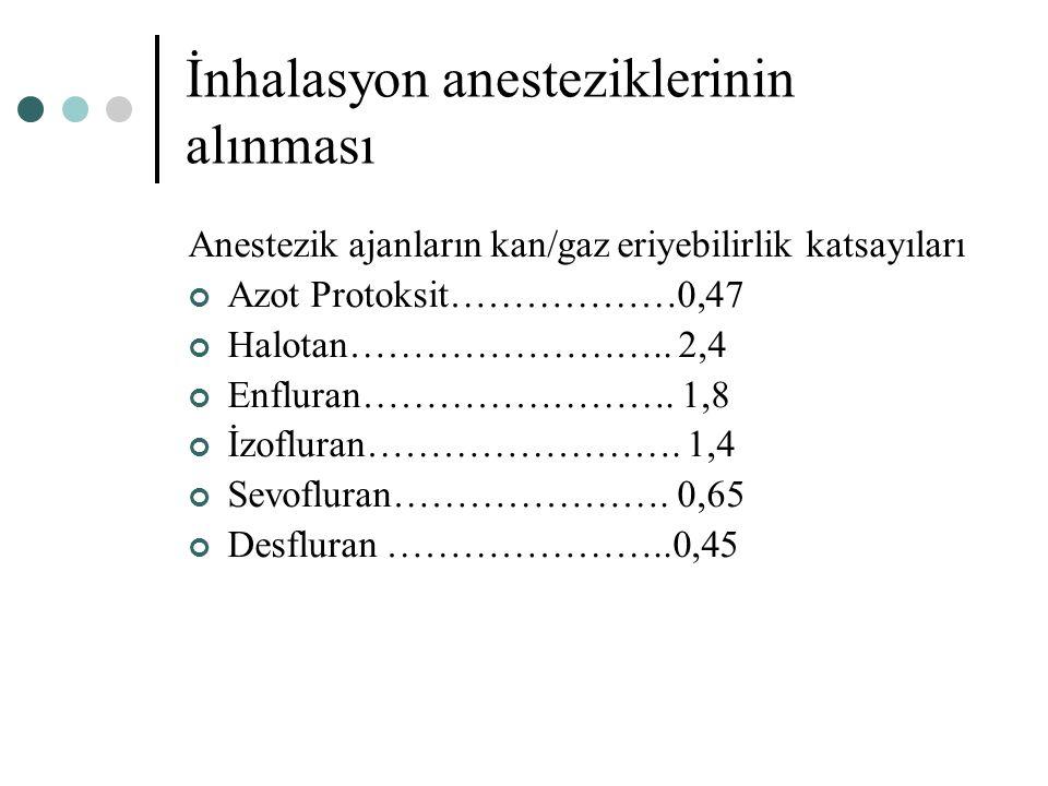 İnhalasyon anesteziklerinin alınması Anestezik ajanların kan/gaz eriyebilirlik katsayıları Azot Protoksit………………0,47 Halotan…………………….. 2,4 Enfluran…………