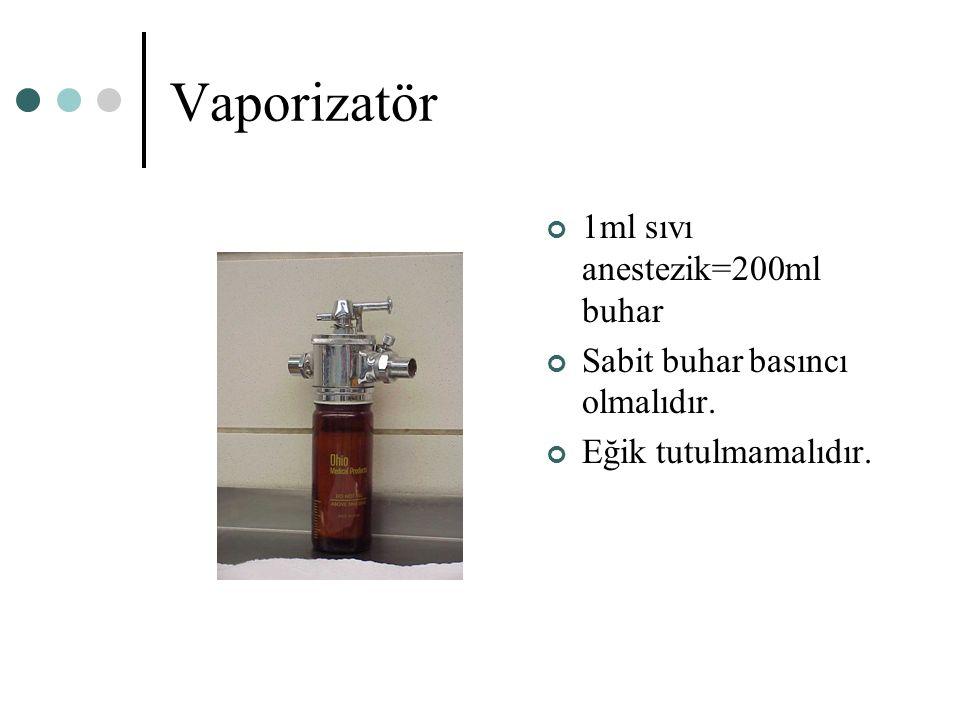 Vaporizatör 1ml sıvı anestezik=200ml buhar Sabit buhar basıncı olmalıdır. Eğik tutulmamalıdır.