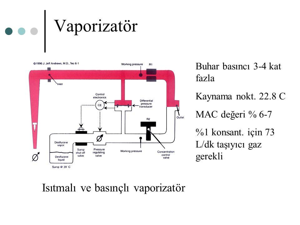 Buhar basıncı 3-4 kat fazla Kaynama nokt. 22.8 C MAC değeri % 6-7 %1 konsant. için 73 L/dk taşıyıcı gaz gerekli Isıtmalı ve basınçlı vaporizatör