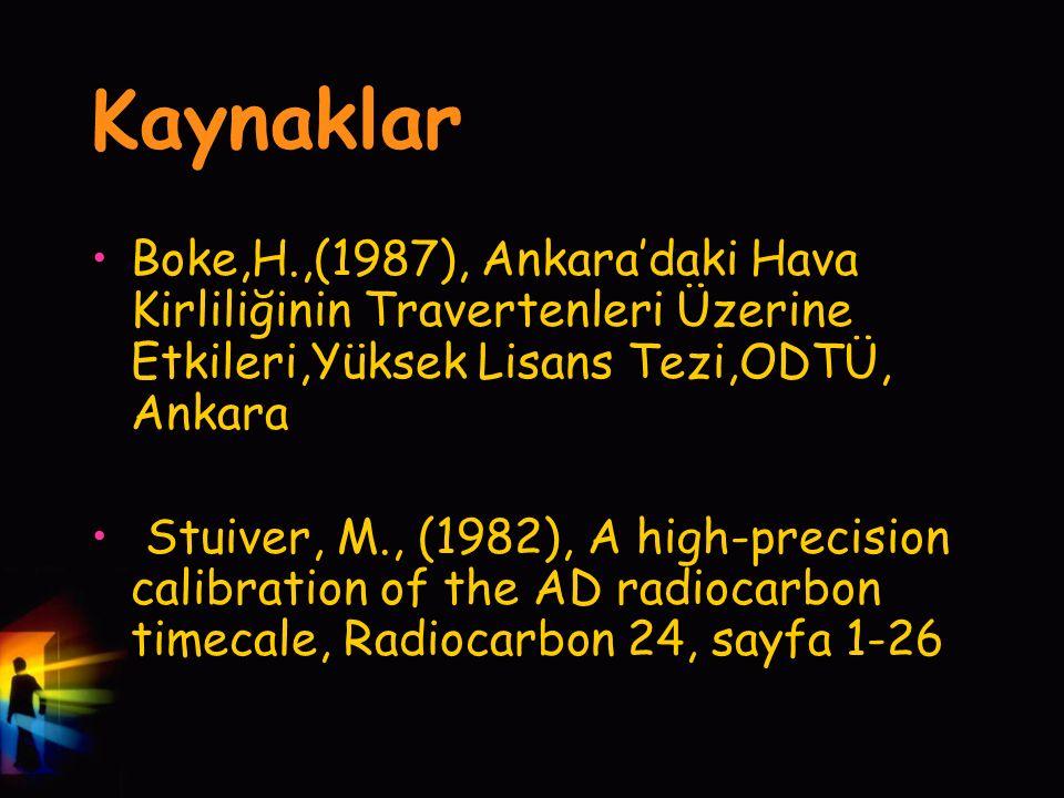 Kaynaklar Boke,H.,(1987), Ankara'daki Hava Kirliliğinin Travertenleri Üzerine Etkileri,Yüksek Lisans Tezi,ODTÜ, Ankara Stuiver, M., (1982), A high-precision calibration of the AD radiocarbon timecale, Radiocarbon 24, sayfa 1-26