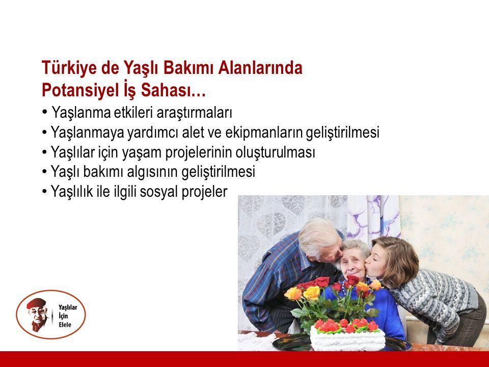 Türkiye de Yaşlı Bakımı Alanlarında Potansiyel İş Sahası… Yaşlanma etkileri araştırmaları Yaşlanmaya yardımcı alet ve ekipmanların geliştirilmesi Yaşl