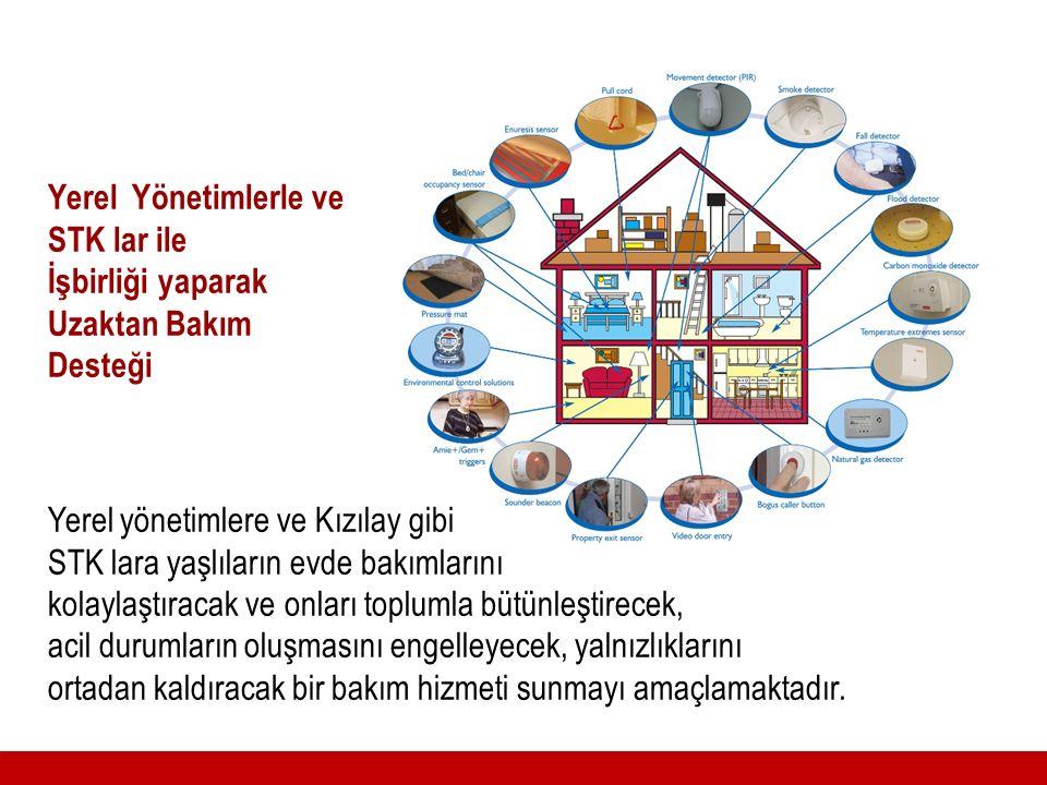 Yerel Yönetimlerle ve STK lar ile İşbirliği yaparak Uzaktan Bakım Desteği Yerel yönetimlere ve Kızılay gibi STK lara yaşlıların evde bakımlarını kolay
