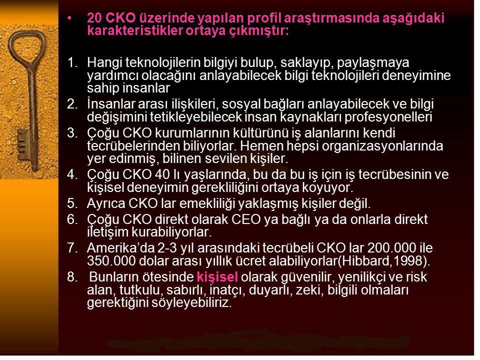 20 CKO üzerinde yapılan profil araştırmasında aşağıdaki karakteristikler ortaya çıkmıştır: 1.Hangi teknolojilerin bilgiyi bulup, saklayıp, paylaşmaya