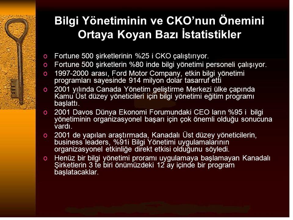 CKO'nun YETKİNLİKLERİ ve YAYGIN CKO PROFİLİ Yukarıdaki sorumlulukları yerine getirebilmek için CKO'ların belirli yetkinliklere sahip olması gerekir.