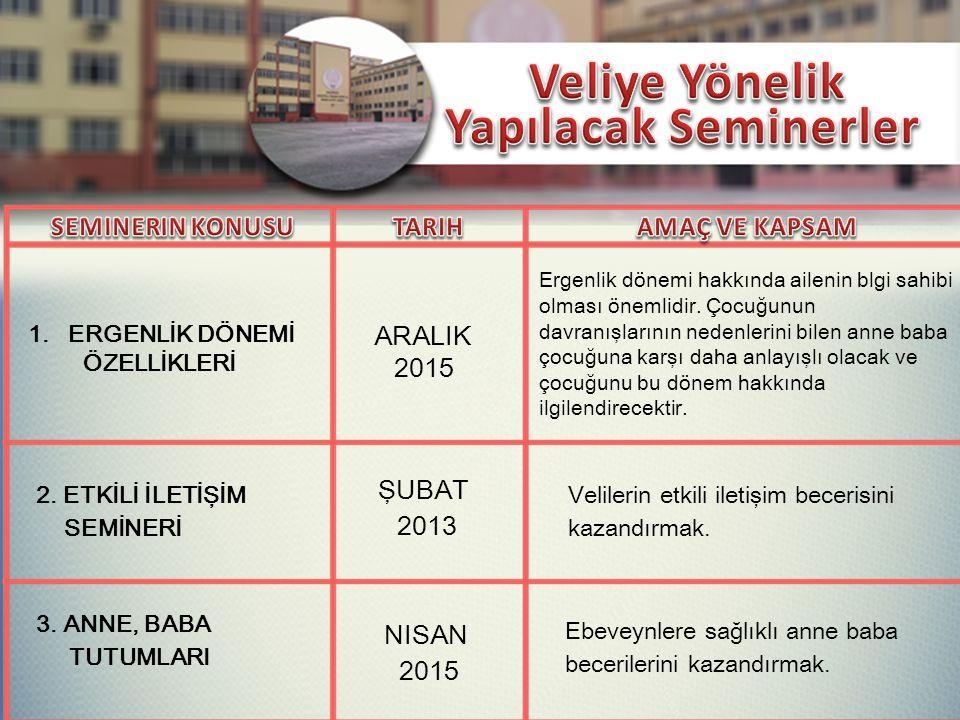 1.ERGENLİK DÖNEMİ ÖZELLİKLERİ ARALIK 2015 2.