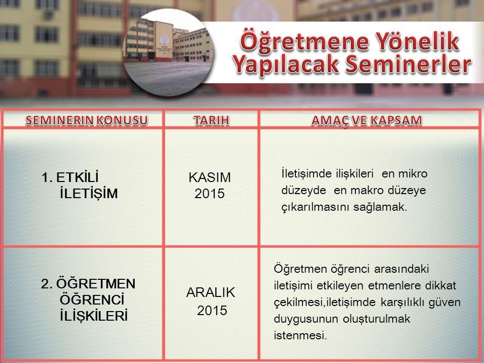 KASIM 2015 ARALIK 2015 1.ETKİLİ İLETİŞİM 2.