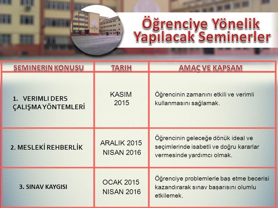 1. VERIMLI DERS ÇALIŞMA YÖNTEMLERİ KASIM 2015 2.