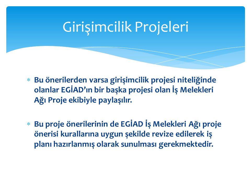  Bu önerilerden varsa girişimcilik projesi niteliğinde olanlar EGİAD'ın bir başka projesi olan İş Melekleri Ağı Proje ekibiyle paylaşılır.  Bu proje