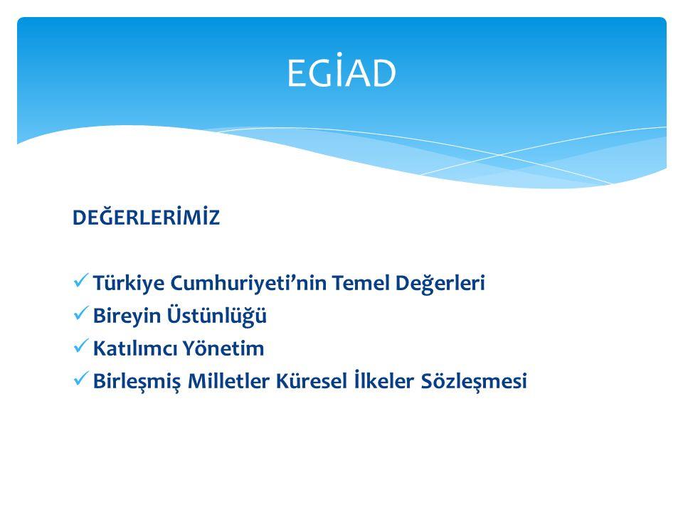 DEĞERLERİMİZ Türkiye Cumhuriyeti'nin Temel Değerleri Bireyin Üstünlüğü Katılımcı Yönetim Birleşmiş Milletler Küresel İlkeler Sözleşmesi EGİAD