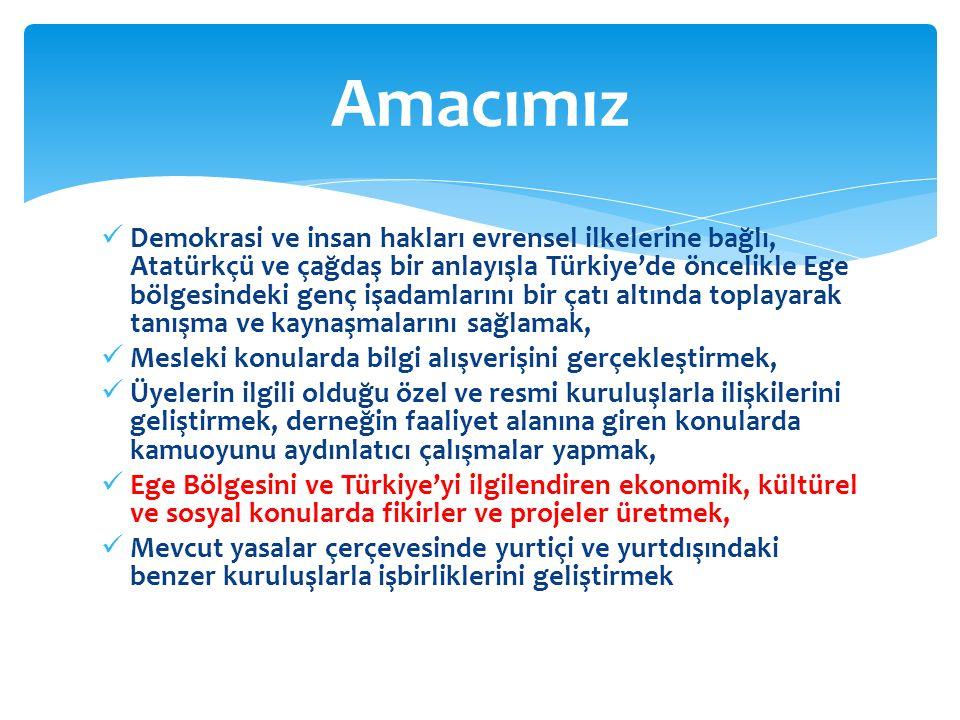 Demokrasi ve insan hakları evrensel ilkelerine bağlı, Atatürkçü ve çağdaş bir anlayışla Türkiye'de öncelikle Ege bölgesindeki genç işadamlarını bir çatı altında toplayarak tanışma ve kaynaşmalarını sağlamak, Mesleki konularda bilgi alışverişini gerçekleştirmek, Üyelerin ilgili olduğu özel ve resmi kuruluşlarla ilişkilerini geliştirmek, derneğin faaliyet alanına giren konularda kamuoyunu aydınlatıcı çalışmalar yapmak, Ege Bölgesini ve Türkiye'yi ilgilendiren ekonomik, kültürel ve sosyal konularda fikirler ve projeler üretmek, Mevcut yasalar çerçevesinde yurtiçi ve yurtdışındaki benzer kuruluşlarla işbirliklerini geliştirmek Amacımız