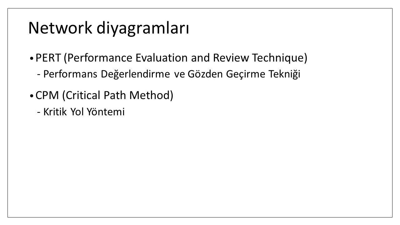 Network diyagramları PERT (Performance Evaluation and Review Technique) - Performans Değerlendirme ve Gözden Geçirme Tekniği CPM (Critical Path Method