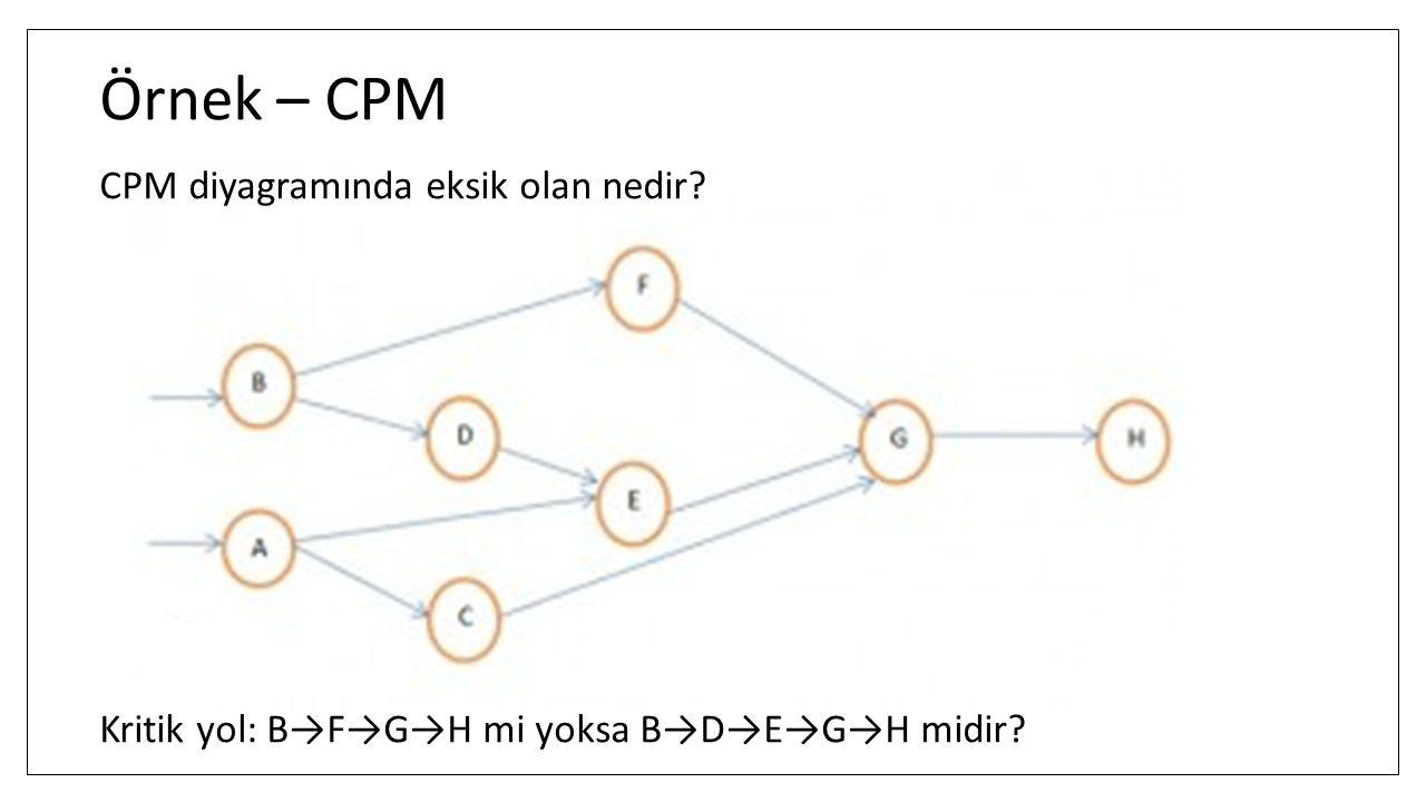 Örnek – CPM CPM diyagramında eksik olan nedir? Kritik yol: B→F→G→H mi yoksa B→D→E→G→H midir?