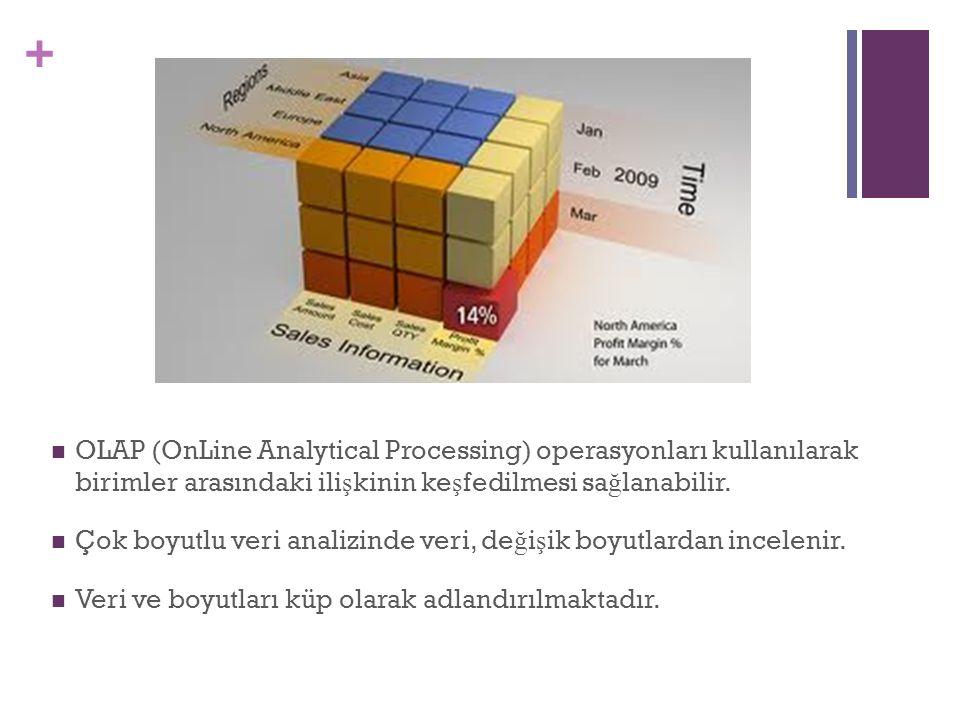 + OLAP (OnLine Analytical Processing) operasyonları kullanılarak birimler arasındaki ili ş kinin ke ş fedilmesi sa ğ lanabilir. Çok boyutlu veri anali