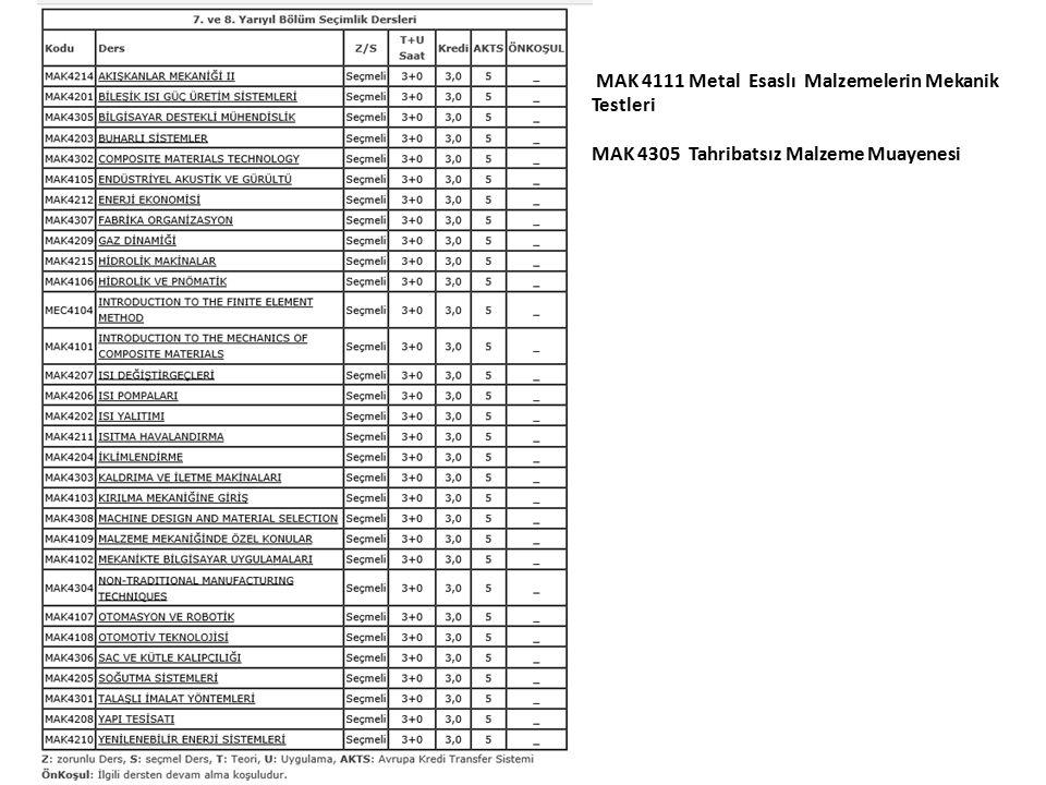 MAK 4111 Metal Esaslı Malzemelerin Mekanik Testleri MAK 4305 Tahribatsız Malzeme Muayenesi