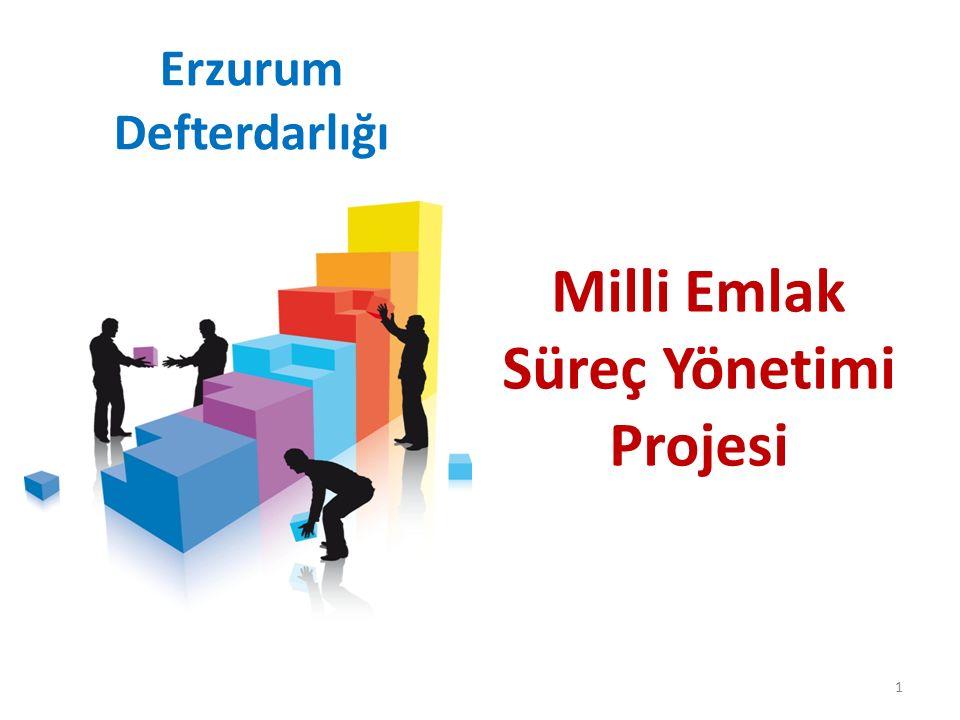 Erzurum Defterdarlığı Milli Emlak Süreç Yönetimi Projesi 1