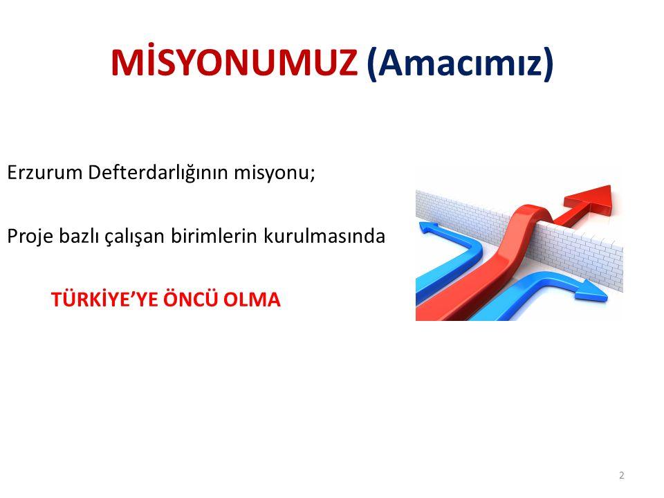 MİSYONUMUZ (Amacımız) Erzurum Defterdarlığının misyonu; Proje bazlı çalışan birimlerin kurulmasında TÜRKİYE'YE ÖNCÜ OLMA 2