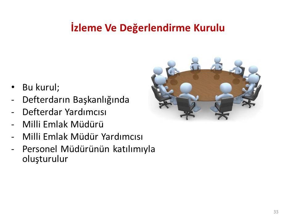 İzleme Ve Değerlendirme Kurulu Bu kurul; -Defterdarın Başkanlığında -Defterdar Yardımcısı -Milli Emlak Müdürü -Milli Emlak Müdür Yardımcısı -Personel