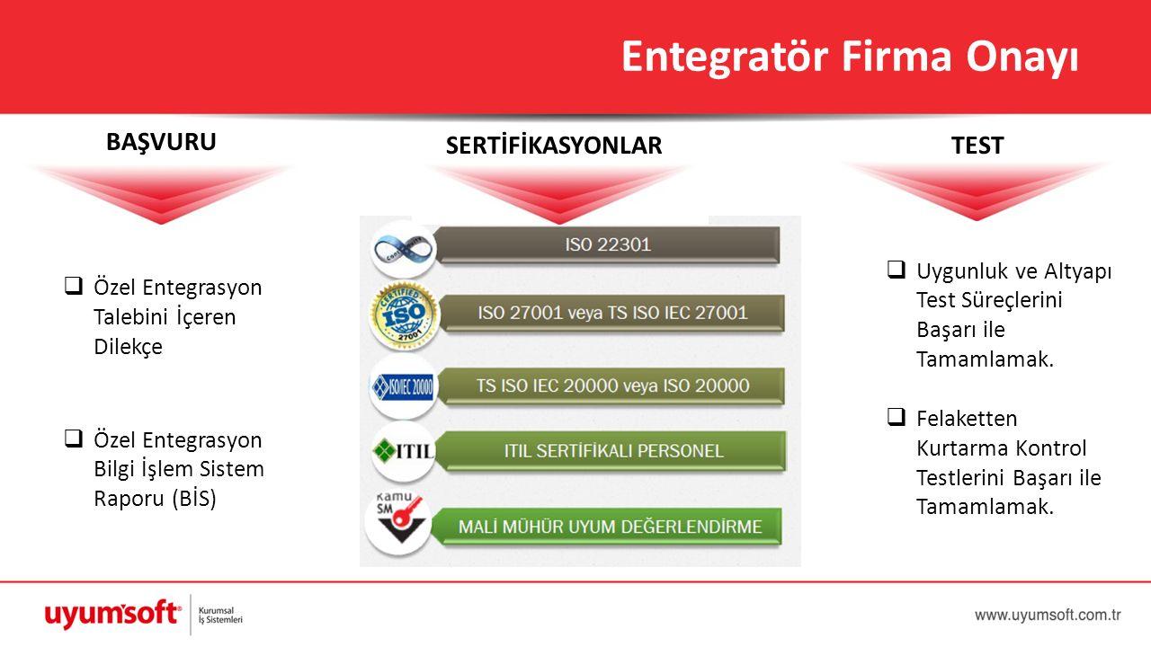  Özel Entegrasyon Talebini İçeren Dilekçe  Özel Entegrasyon Bilgi İşlem Sistem Raporu (BİS)  Uygunluk ve Altyapı Test Süreçlerini Başarı ile Tamaml